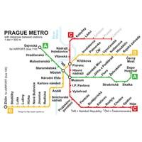 Prag Ulaşım Rehberi , Havaalanı Transferi