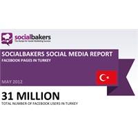 Facebook Türkiye Raporu [Mayıs 2012]