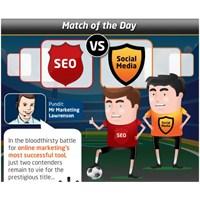 Günün Maçı : Seo - Sosyal Medya