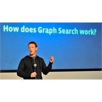 Facebook Graph Search Hizmetini Başlattı