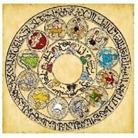 Astroloji : Şans Noktası