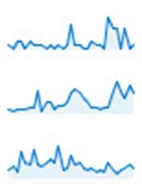 En İyi Ve Bedava Web İstatistik Siteleri
