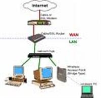Router Ne İşe Yarar