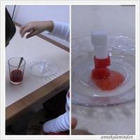 Mutfak Deneyleri