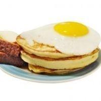 Kahvaltı  İçin Pancake