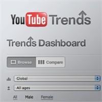 Youtube'da Büyük Yenilik: Trends Dashboard