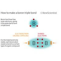 Üçlü Bağ İle Bağlı Bor Kimyada Yeni Bir Kapı