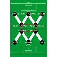 Futbol Sistemleri : Diziliş