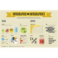 Bir İnfografik Nasıl Hazırlanır?