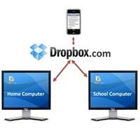 Dropbox İle Herşeyinizi Yanınızda Taşıyın