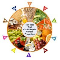 Beslenme Ve Kanser Hakkında Yeni Çalışmalar