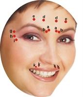 Medikal Estetik ( Botox )