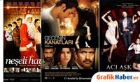 2009 da Gişede Hüsrana Uğrayan Filmler!