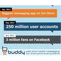 250 Milyon Msn Hesabı Reklamcılarda