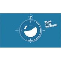 Rtb – Real Time Bidding (Gerçek Zamanlı Hedefleme)