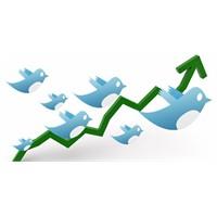 Twitter'da Takip Ettiğimiz Markalar