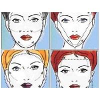 Yüz Şeklinize Göre Saç Modeli
