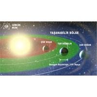 Galaksimizde 8,8 Milyar Dünya Benzeri Gezegen