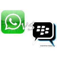 Blackberry' Den Whapsapp' A Karşı Hamle!