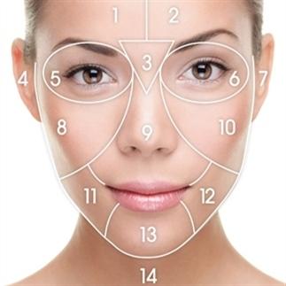 Gezichtanalyse door facemapping