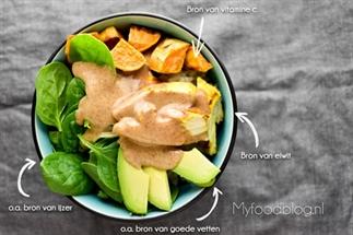 Buddha bowl met zoete aardappel en kip