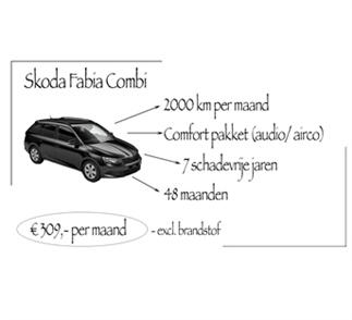 Een auto leasen of kopen: mijn ervaring