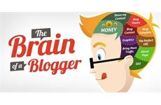 Blog Yazımı Nasıl Daha Çok Okuturum?