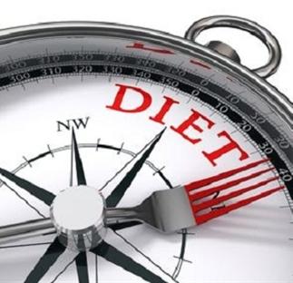 Dieetkompas